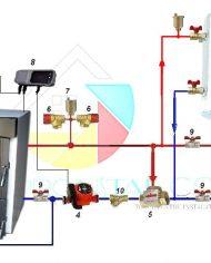 montaj cazan clasic cu boiler final