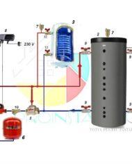 montaj gaze viadrus cu puffer si boiler final