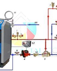 montaj gazeificare cu boiler final